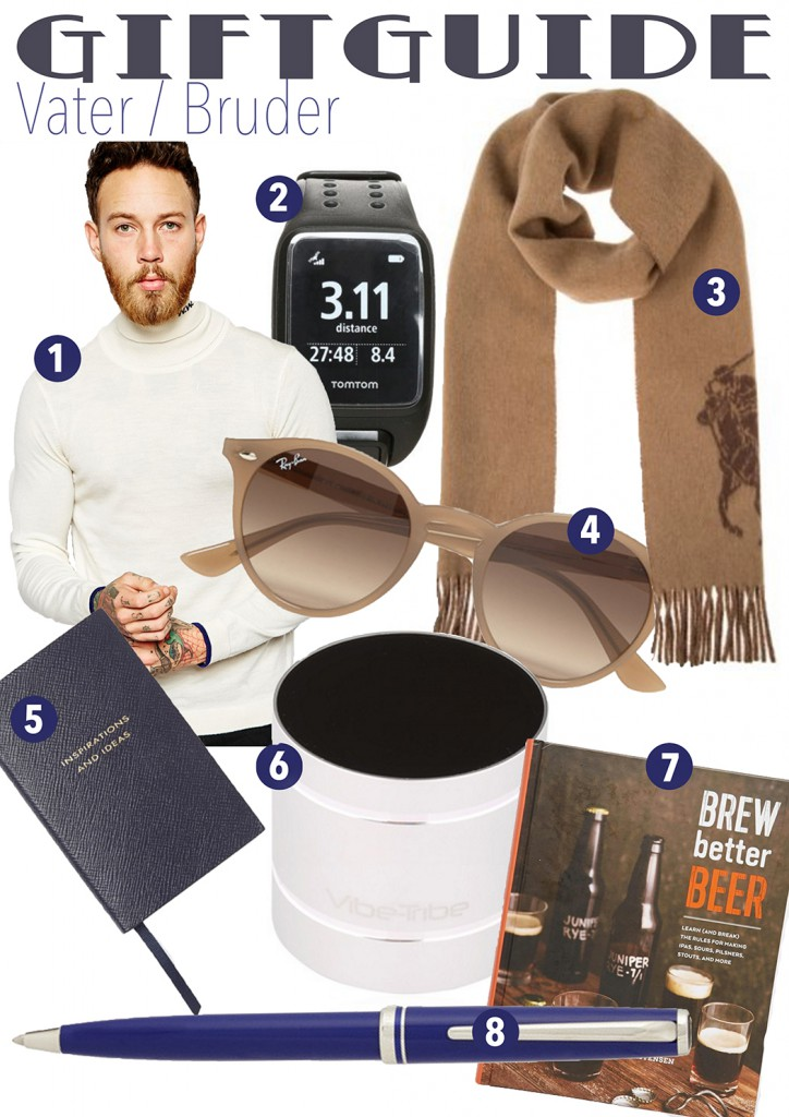 Giftguide-Papa-1